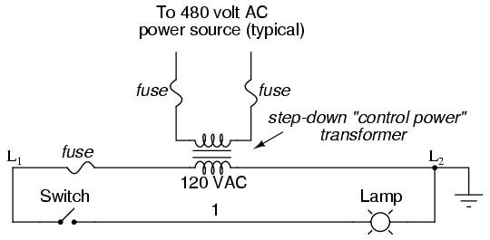 Lessons in electric circuits volume iv digital chapter 6 typically in industrial relay logic circuits but not always the operating voltage for the switch contacts and relay coils will be 120 volts ac ccuart Choice Image